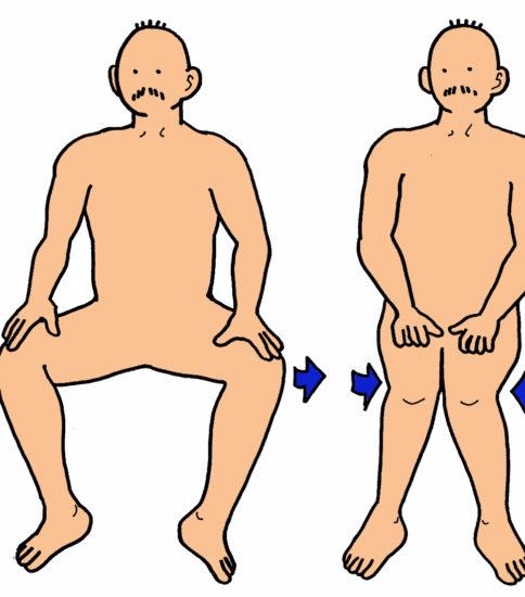 股関節内外旋運動