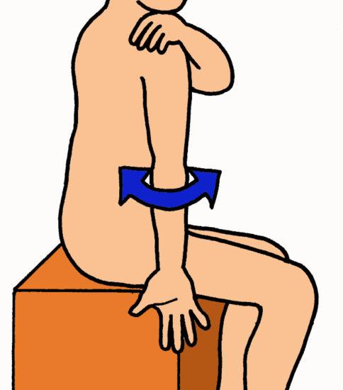 肩周囲筋のリラクセーション、内外旋筋のトレーニング